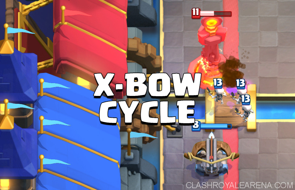 x-bow cycle