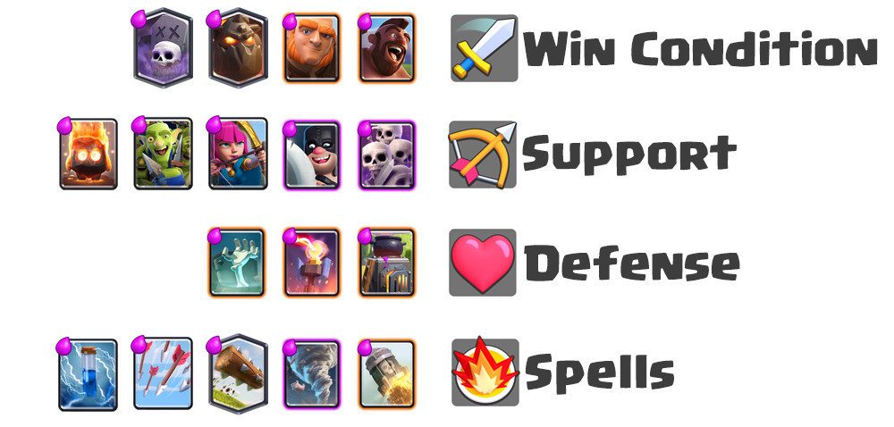 dissecting the meta clash royale