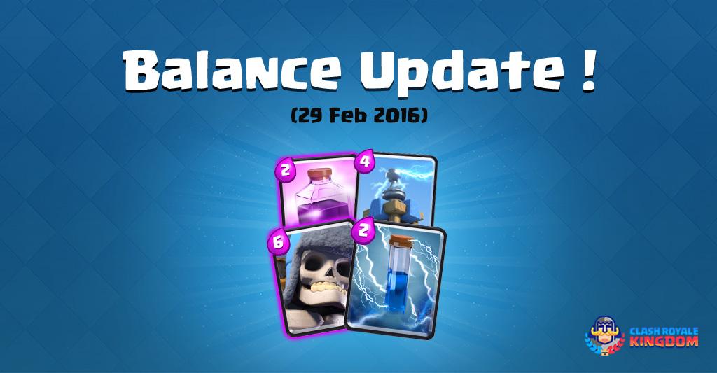 Balance Change Live (29 February, 2016)