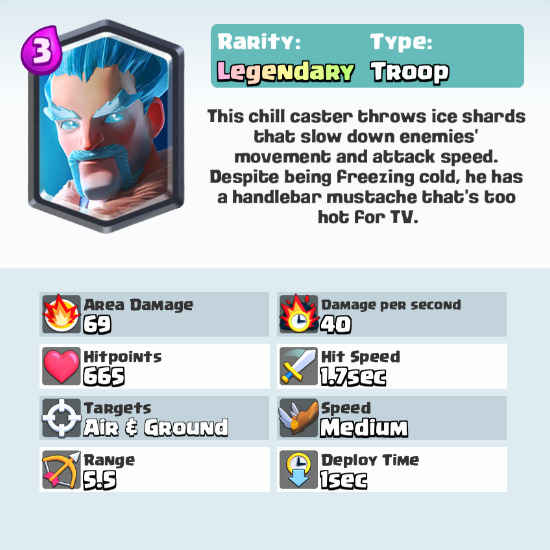 ice wizard-intro