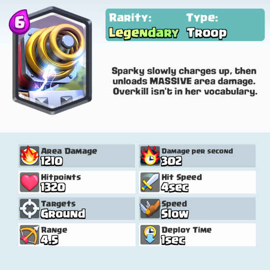 sparky legendary card-intro