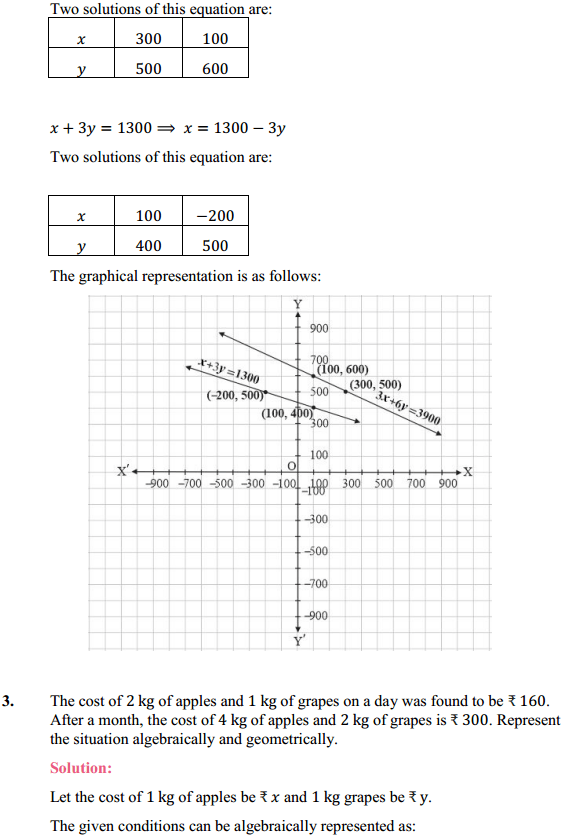 NCERT Solutions for Class 10 Maths Chapter 3 Pair of Linear Equations in Two Variables Ex 3.1 3