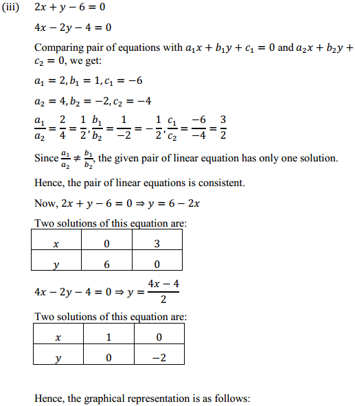 NCERT Solutions for Class 10 Maths Chapter 3 Pair of Linear Equations in Two Variables Ex 3.2 10