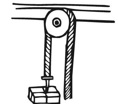 Class5H / Simple Machines