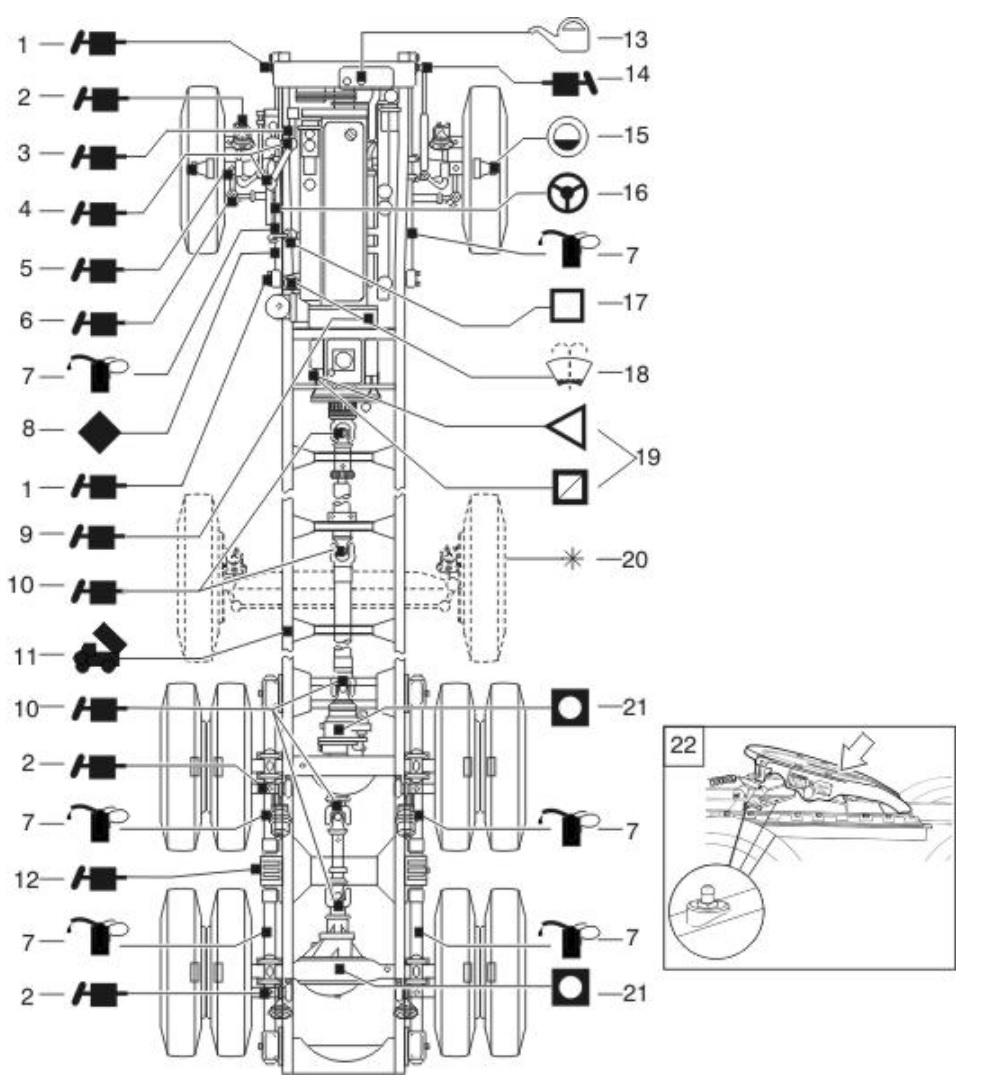 line diagram of engine lubrication system