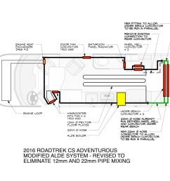 wiring diagram roadtrek e trek wiring diagram expert wiring diagram roadtrek e trek [ 2945 x 2276 Pixel ]