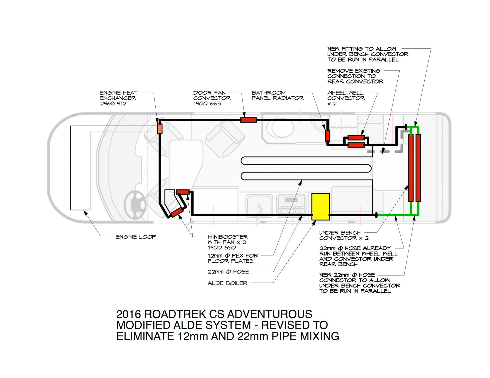 hight resolution of wiring diagram roadtrek e trek wiring diagram expert wiring diagram roadtrek e trek