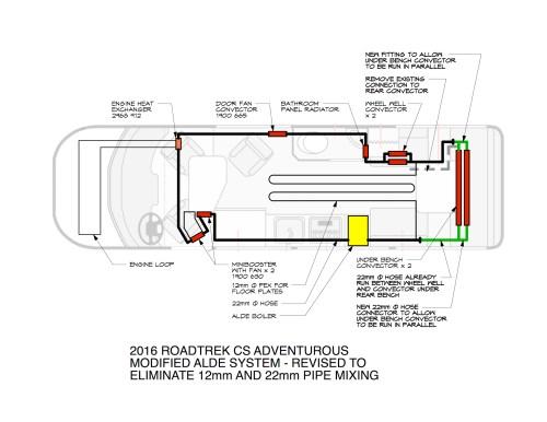 small resolution of wiring diagram roadtrek e trek wiring diagram expert wiring diagram roadtrek e trek