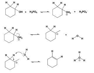 What is the result of a dehydration of cyclohexanol