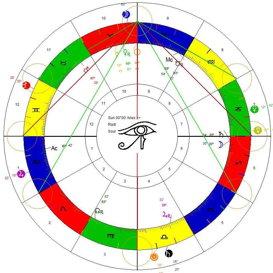 medium resolution of spring equinox nouruz 2017