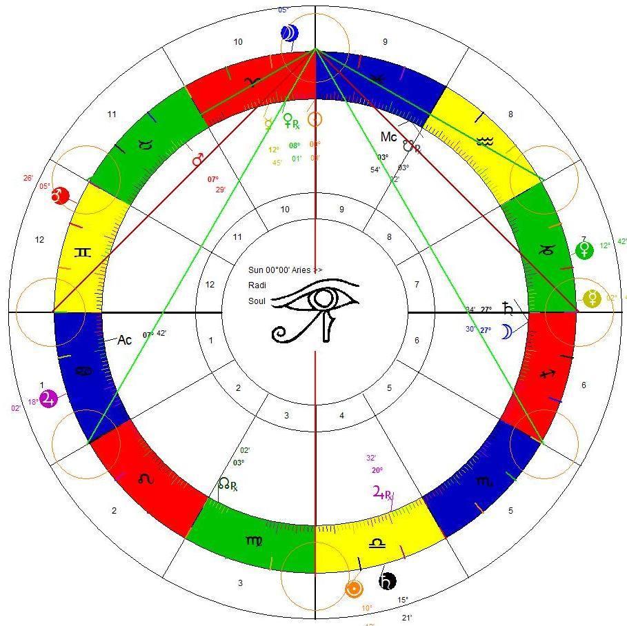 hight resolution of spring equinox nouruz 2017