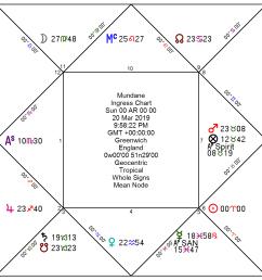 vernal equinox nowroz 2019 [ 1200 x 1200 Pixel ]