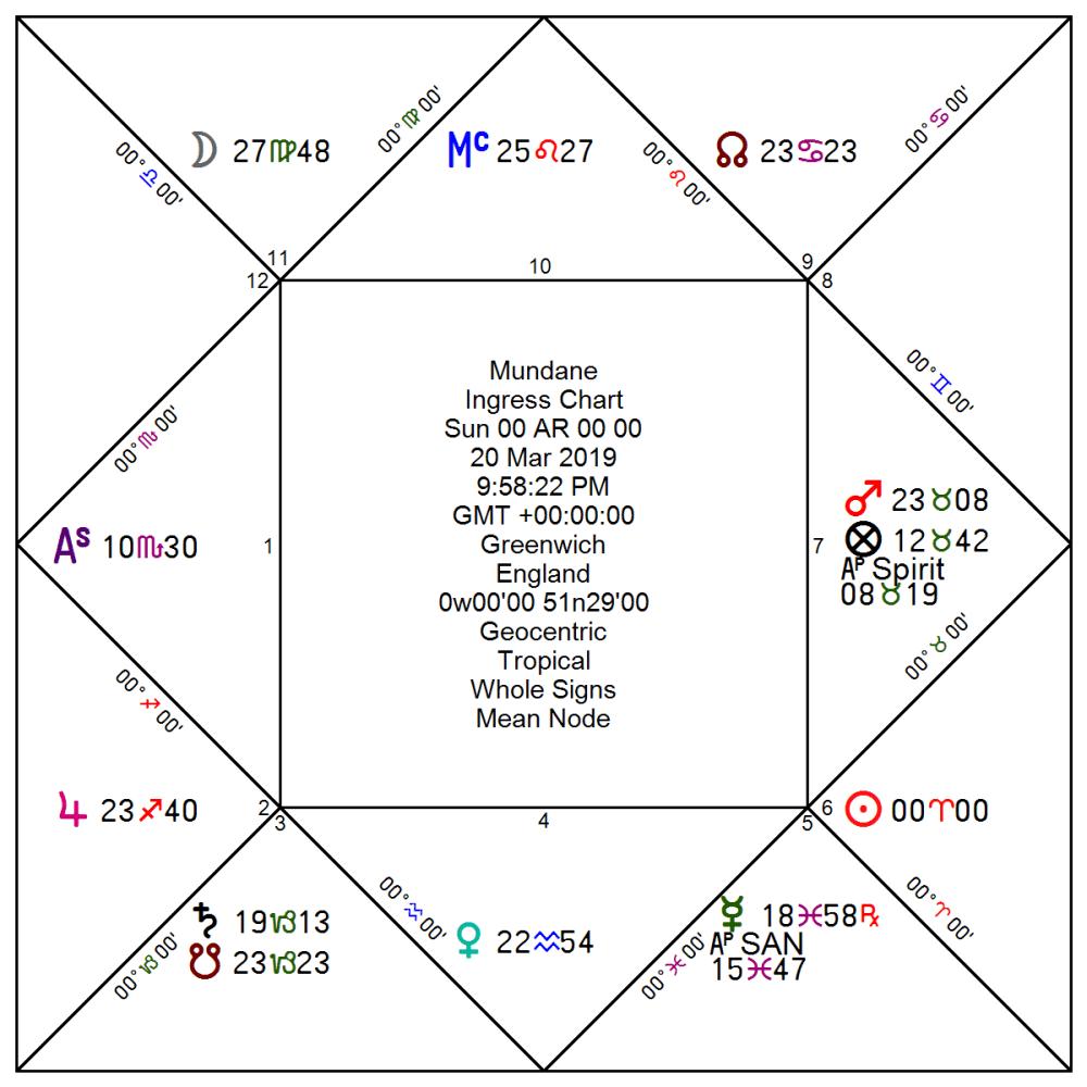 medium resolution of vernal equinox nowroz 2019