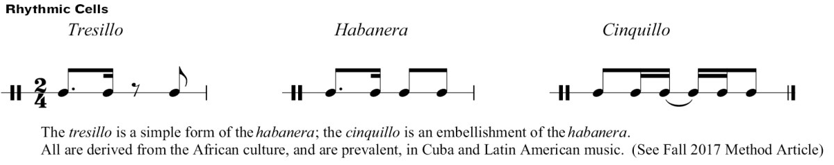 rhythmic cells classical guitar method leo brouwer lesson
