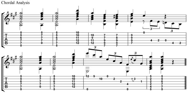 Marieta CAGED Chord Analysis