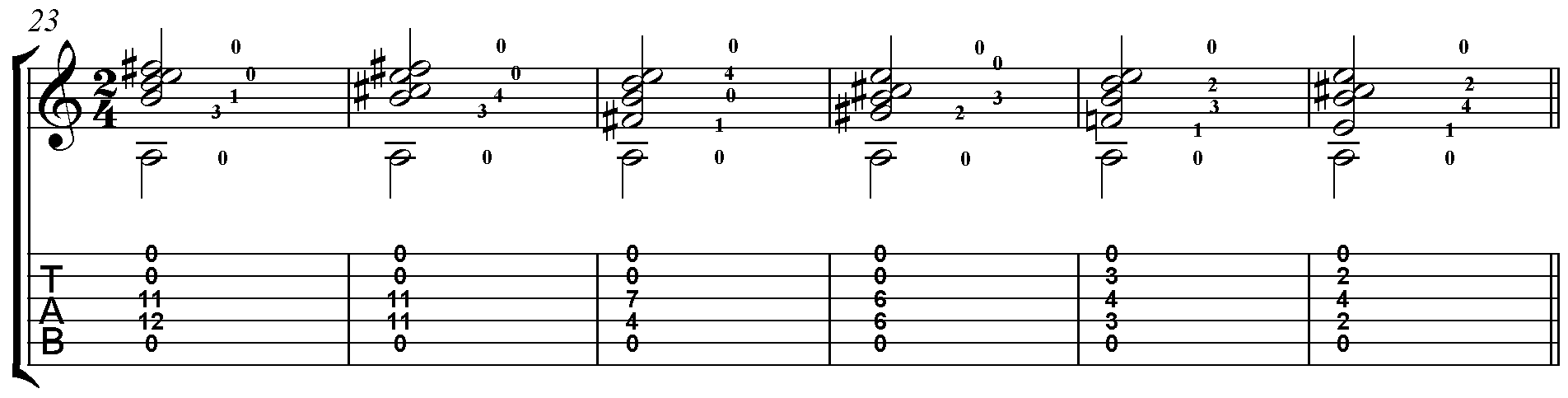 Approaching Etude No 6 By Leo Brouwer