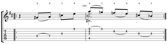 Classical Guitar Etude 3 Villa-Lobos Slur technique