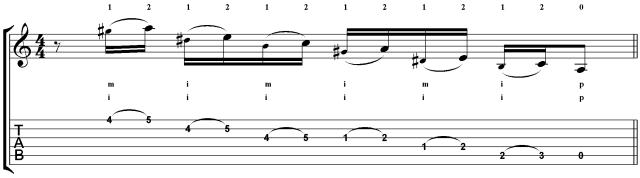 Roland Dyens Tango en Skai lesson