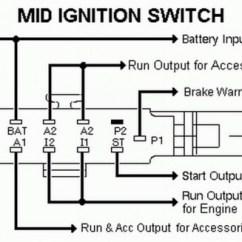 1989 Ford F250 Wiring Diagram 2002 Subaru Radio 1990 Ignition Great Installation Of F 150 Turn Signal Schematic Rh 31 Yehonalatapes De