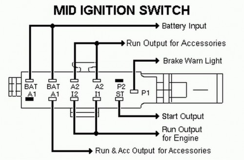 89 ford mustang ignition switch wiring diagram