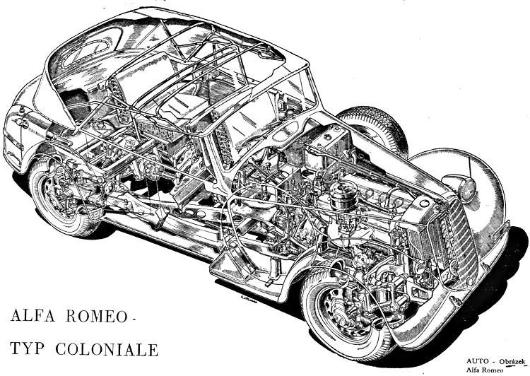 Alfa Romeo 1940