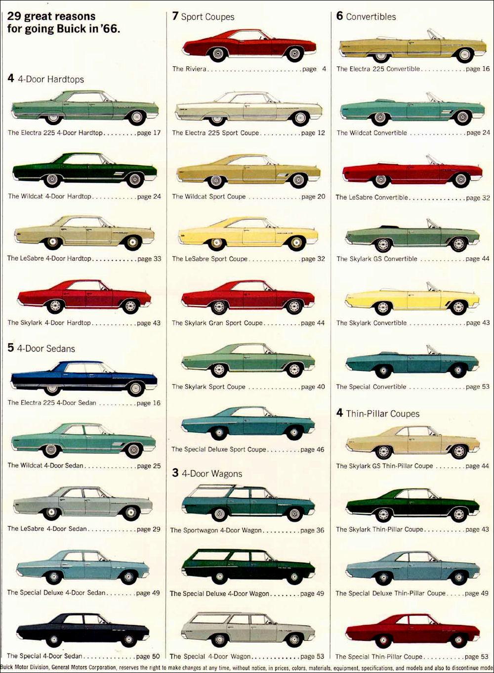 1966 Buick : buick, Buick