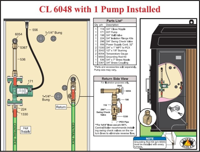 How To - Classic Comfort Heating & Supply