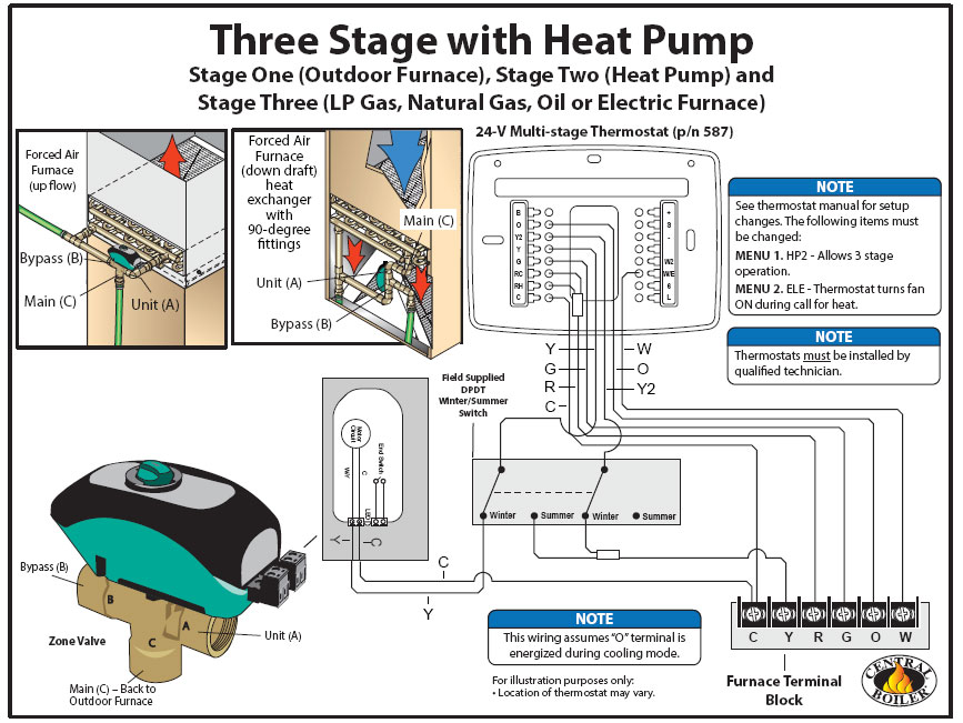 wiring diagram heating systems skeleton with labels system and classic comfort supply click diagrams to download pdf courtesy centralboiler com