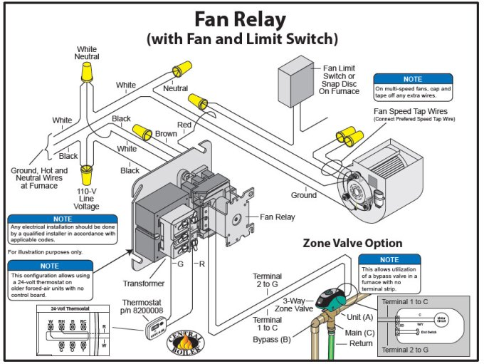How To Replace Furnace Fan Relay Switch