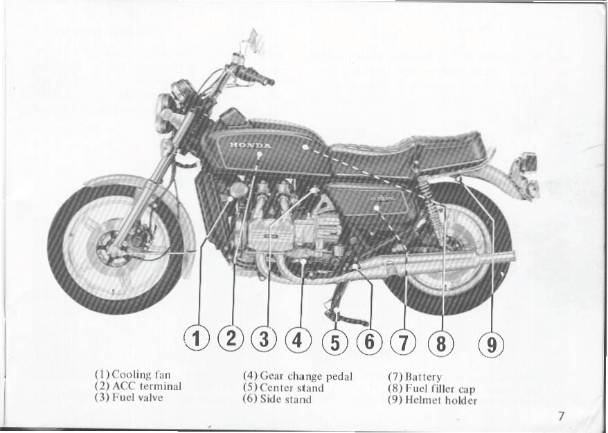 Honda Goldwing GL1000 1978 Owners Manual Page 7