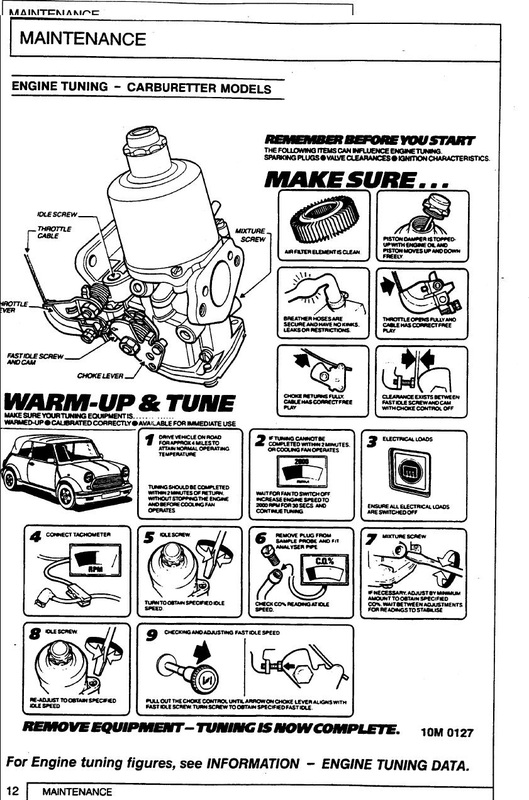 Tuning Your Carb