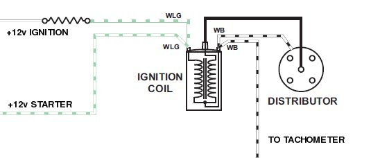 how to wire a ballast resistor diagram editable fishbone coil wiring all data choosing ignition