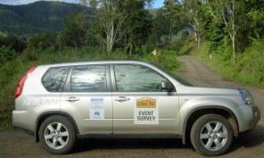 Nissan X-Trail, 2009 COT event survey.