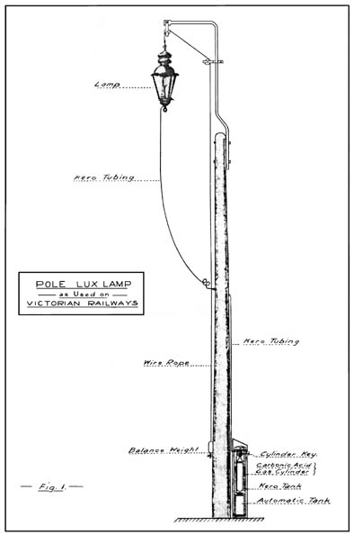Lamp Post Diagram Residential Electrical Symbols