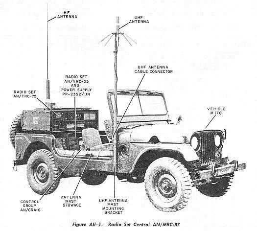 1953 Willys M170 radio jeep for sale in Phoenix, Arizona
