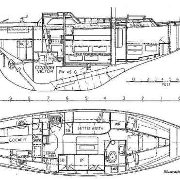 Illustrations from Yachting World