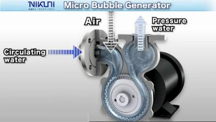 Ultra Fine Microbubble Generator By Nikuni JU Classifieds