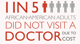 African American Doctor Visit Stats