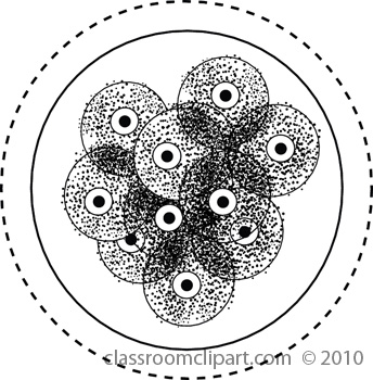 Science : cell_division4 : Classroom Clipart