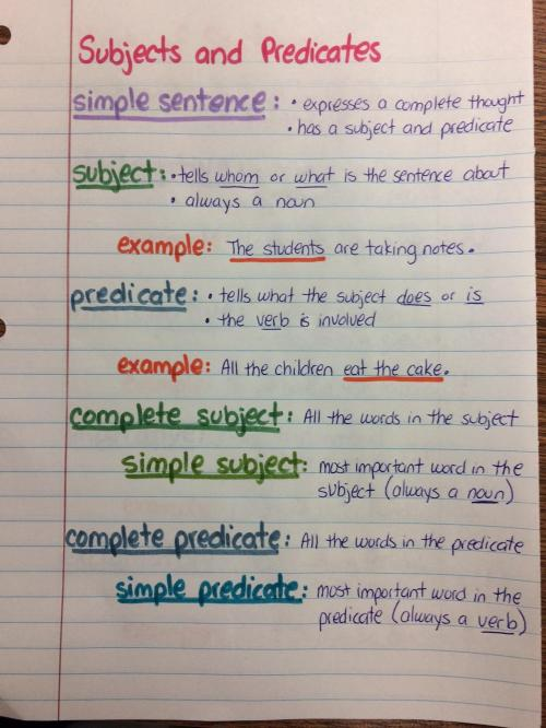 small resolution of Subject And Predicate Worksheet 4th Grade   Printable Worksheets and  Activities for Teachers