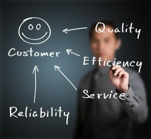 服務藍圖提升客戶體驗價值