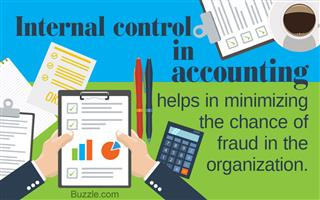 Internal Control Procedures in Accounting