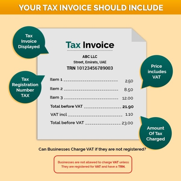 The Purpose Of A Tax Invoice