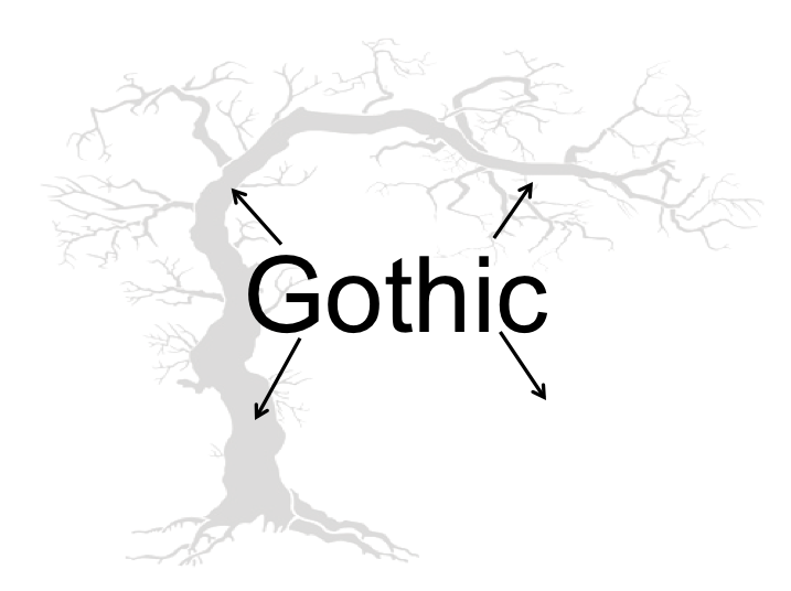 class 2 Conventions of Gothic