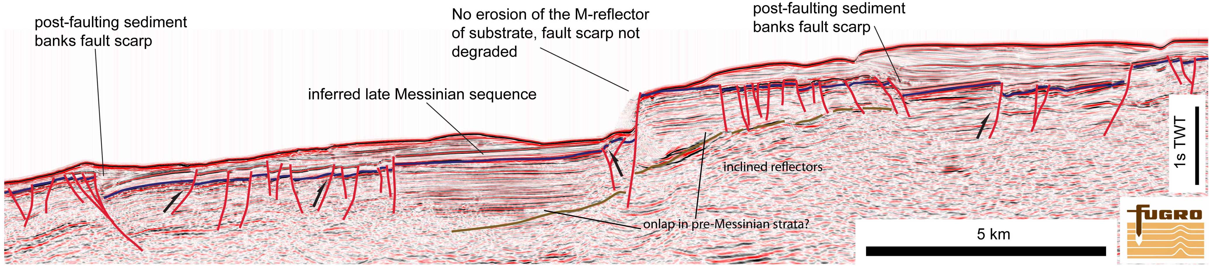 Calabrian trench with annotation (credit: Rob Butler, seismicatlas.org)