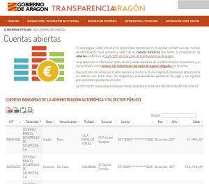 La aplicación de la Ley de Cuentas Abiertas de Aragón