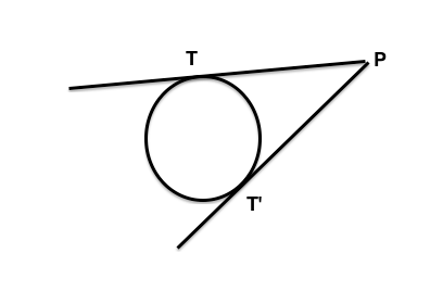 Find the equation of chord of contact of tangent drawn