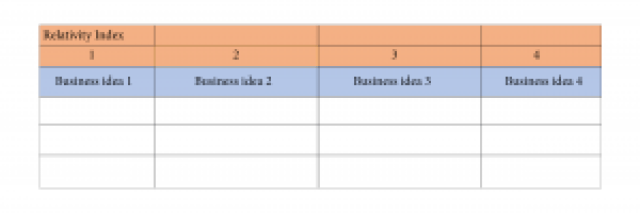 Business ideas index