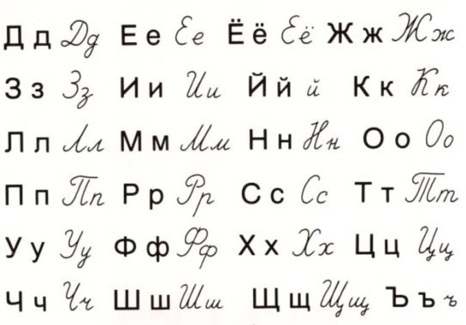 translate any any text up to 350 words from Russian