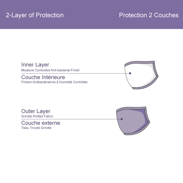 Reusable Masks 2Layer Proection